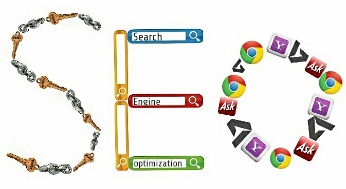 تهيئة المواقع لمحركات البحث