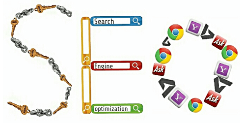 ما اهمية علم السيو seo ؟ وكيف تجعل موقعك يظهر في جوجل ومحركات البحث؟