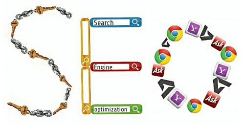 السيو seo وكيف تجعل موقعك يظهر في جوجل ومحركات البحث